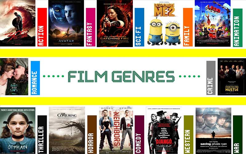 การจัดเรตของภาพยนตร์สำคัญขนาดไหน ทำไมต้องมี