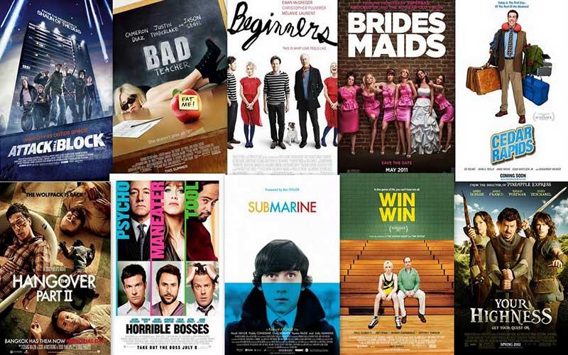 Film-ratings-